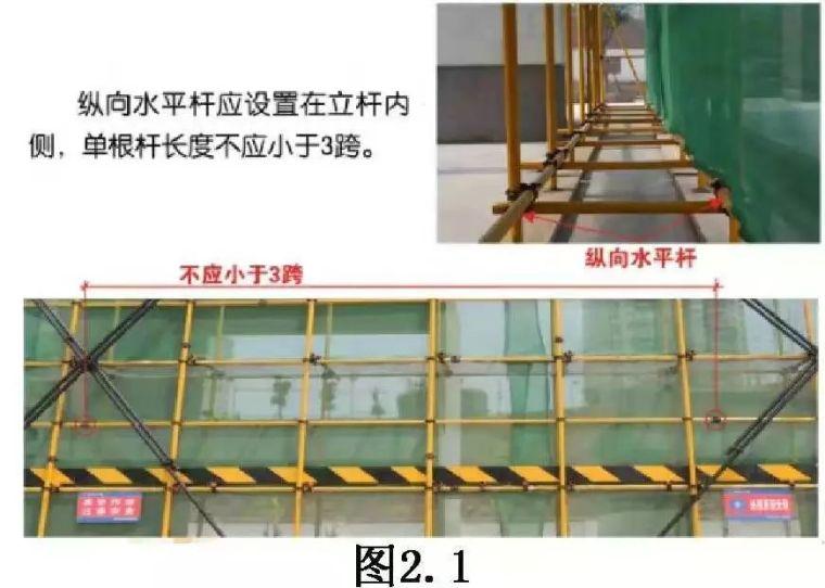 拿走不谢扣件式钢管脚手架安全技术规范详解_3