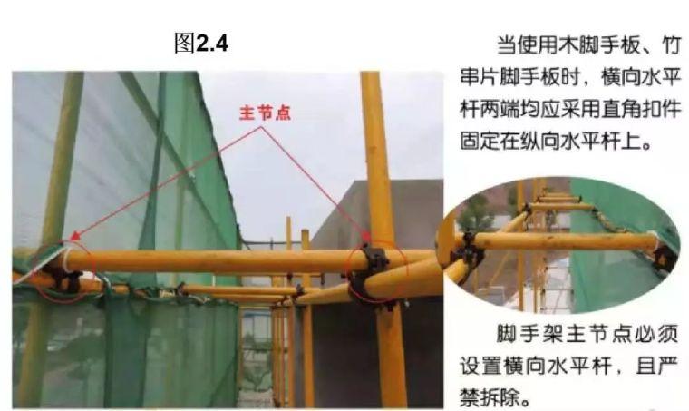 拿走不谢扣件式钢管脚手架安全技术规范详解_6