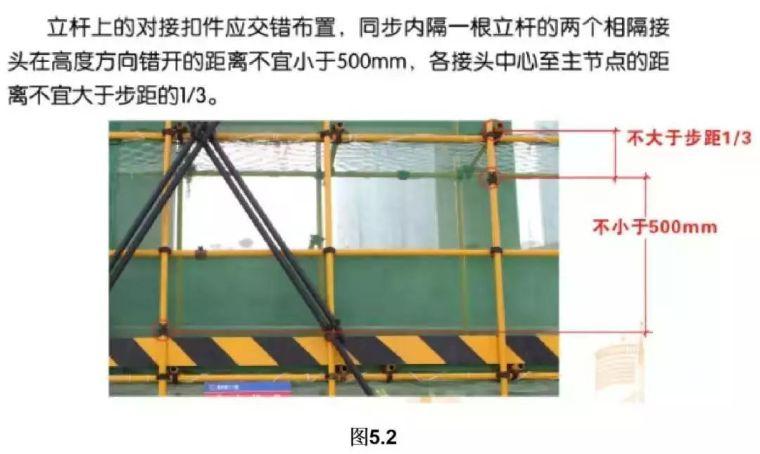 拿走不谢扣件式钢管脚手架安全技术规范详解_10