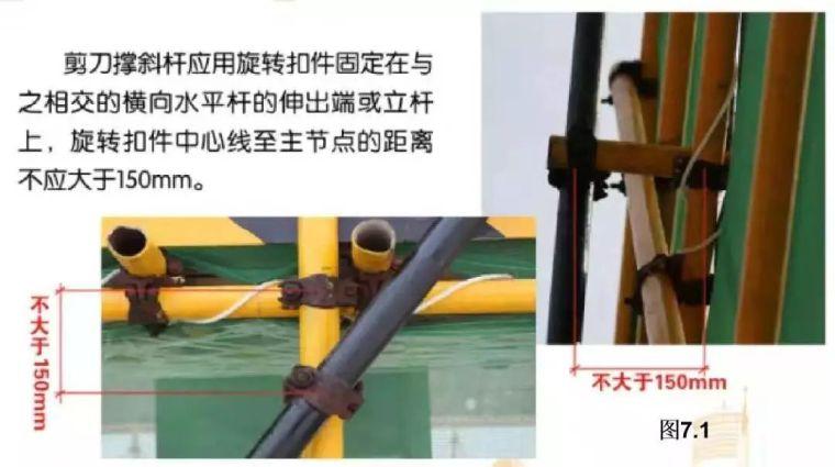 拿走不谢扣件式钢管脚手架安全技术规范详解_16