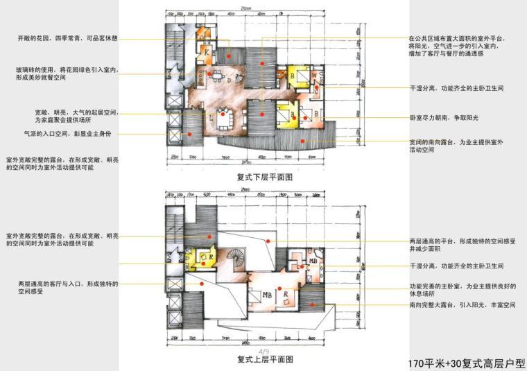 高层(16层-33层)跃层大户型设计图