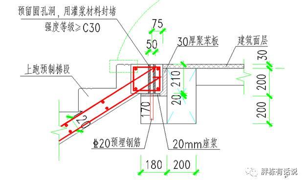 纯干货!叠合楼板及预制楼梯施工和成本分析_7
