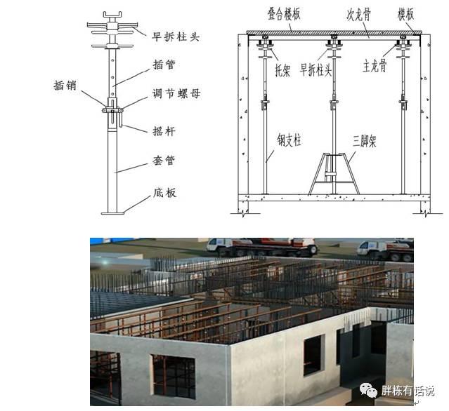 纯干货!叠合楼板及预制楼梯施工和成本分析_3