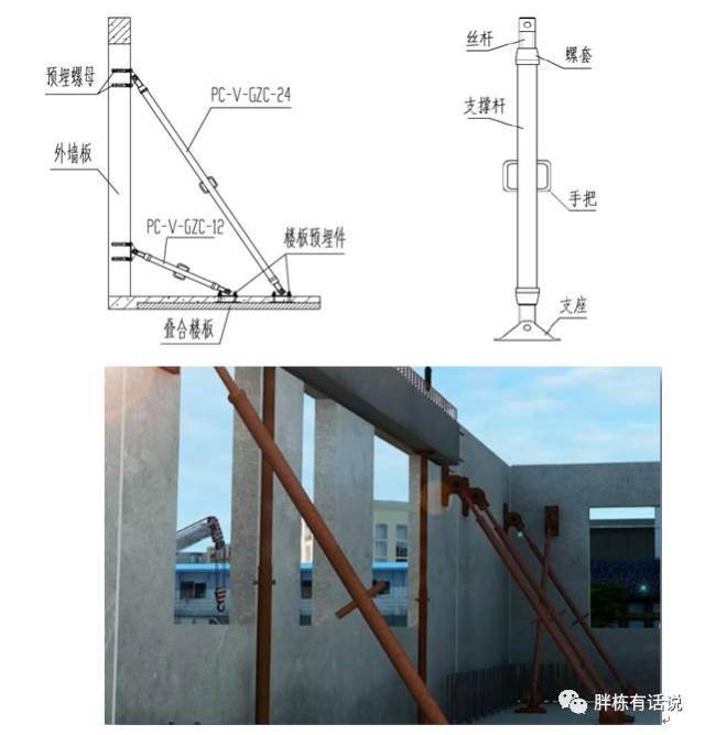 纯干货!叠合楼板及预制楼梯施工和成本分析_2