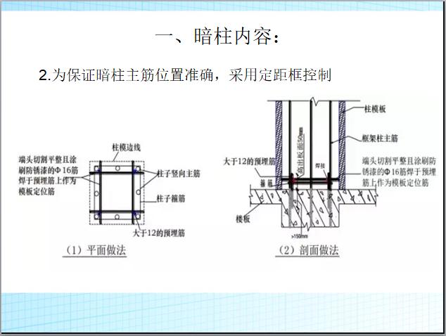 各施工部位钢筋绑扎验收-定距框控制主筋位置