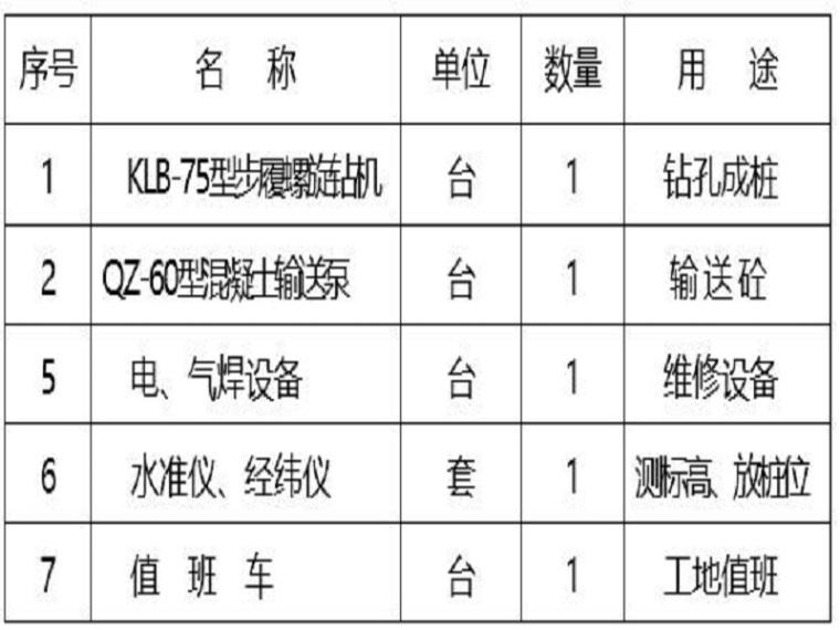 住宅楼工程CFG桩基础施工方案(清楚明了)