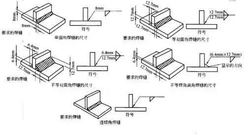 建议收藏!钢结构知识超全归纳!_9