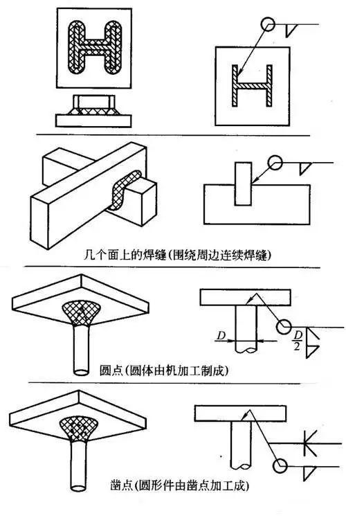 建议收藏!钢结构知识超全归纳!_7
