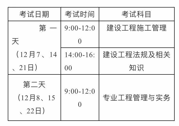 最新通知!2019年福建二建考试具体时间定了!