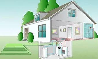 vrv空调系统的主要问题资料下载-14种冷热源及空调系统介绍,赶紧收藏!