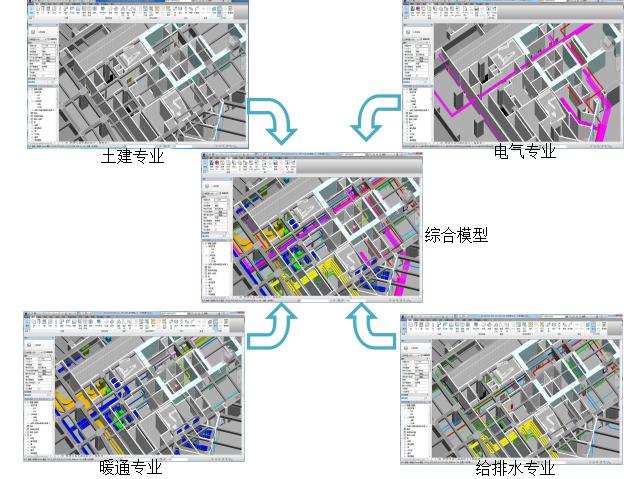 项目完整BIM工程应用方案(10页)
