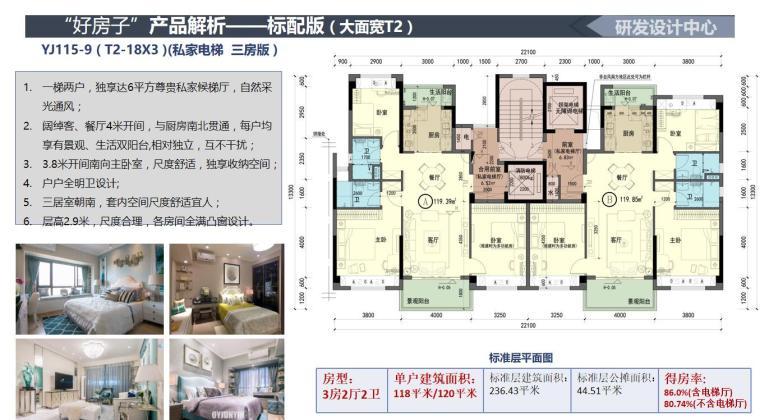 知名地产公司2018年最新好房子产品解析
