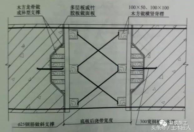 后浇带模板施工及施工缝快易收口网施工要点
