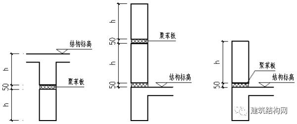 剪力墙结构设计整理
