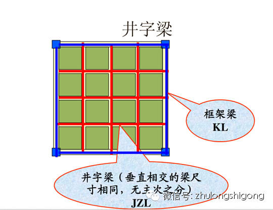 [造价干货]终于找到啦!钢筋三维立体图解_16