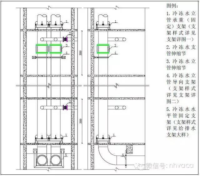 支架、吊架、桥架施工方法汇总