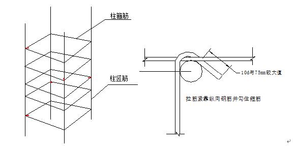箍筋弯钩叠合处交错布置与拉筋节点图
