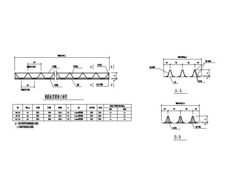 钢筋桁架楼承板楼板节点详图CAD