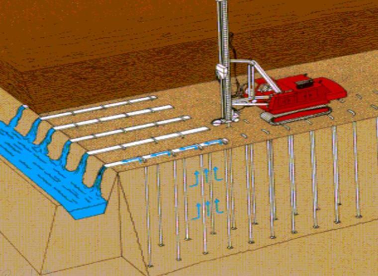 排水固结法