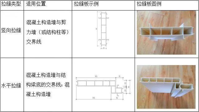 全现浇混凝土外墙抗震关键技术:结构拉缝!_8