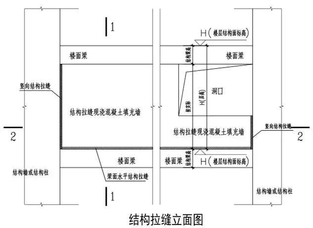 全现浇混凝土外墙抗震关键技术:结构拉缝!_16