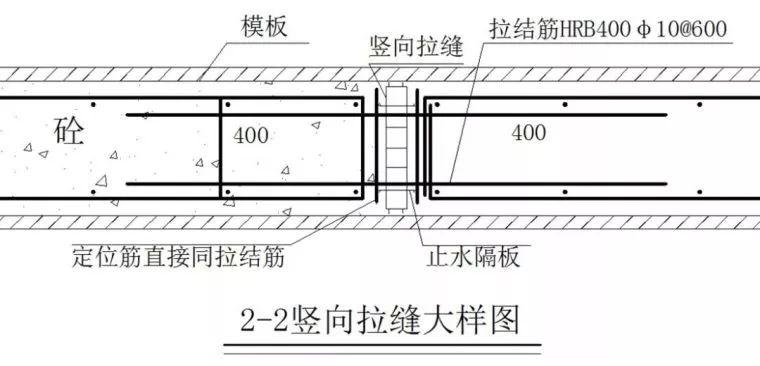 全现浇混凝土外墙抗震关键技术:结构拉缝!_18