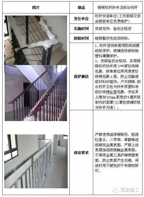 装饰装修工程成品保护措施大全