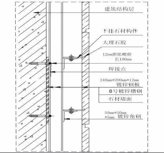 干货 装饰装修工程施工工艺详解_10