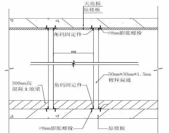 干货 装饰装修工程施工工艺详解_8