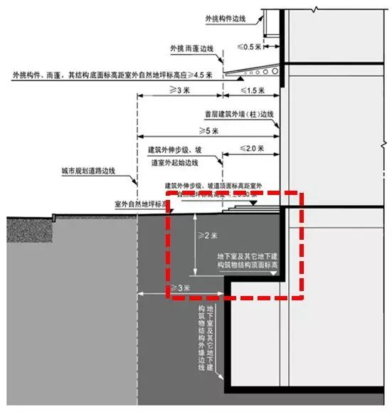 """保利商业地库""""设计要点和解决办法""""!_28"""