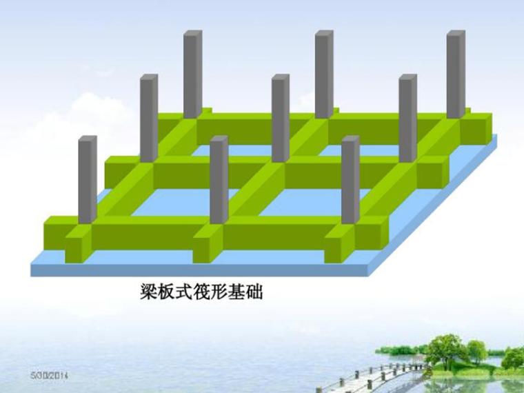 筏板基础桩基承台(PDF,118页)
