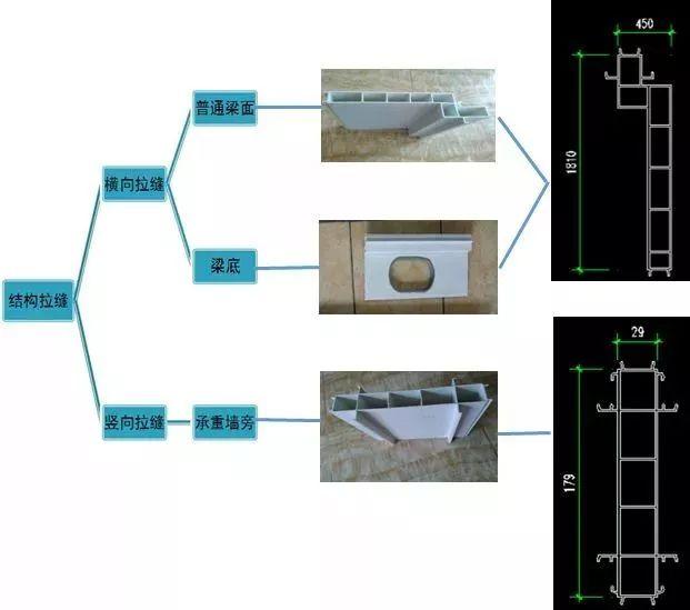 全现浇混凝土外墙抗震关键技术:结构拉缝!_3