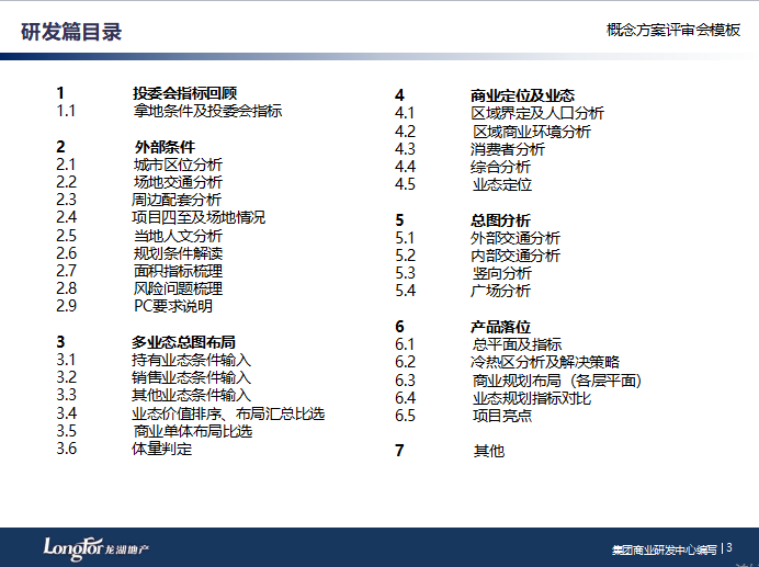 龙湖2019年版自持商业研发全流程管理制度