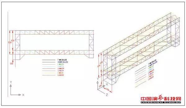 主舞台双层升降台钢框架力学结构分析