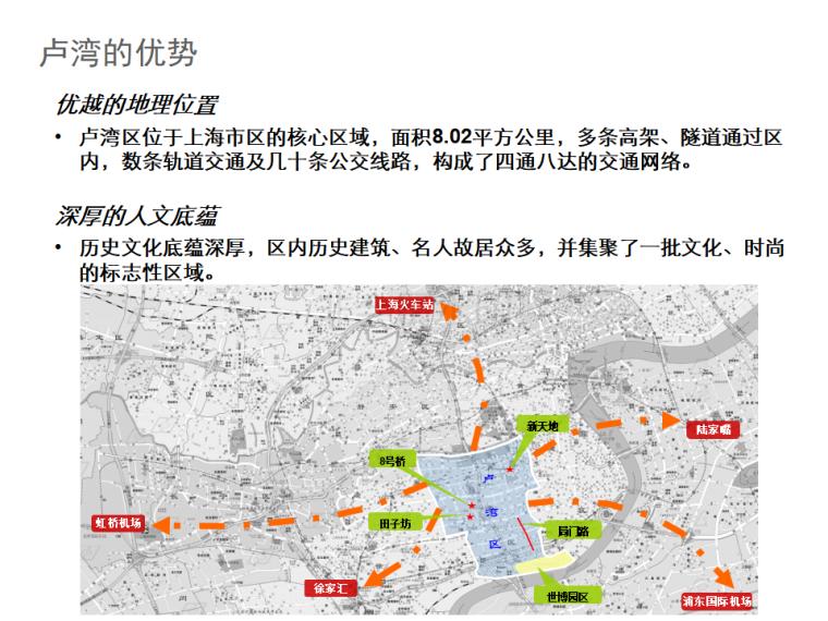 上海局门路老厂房调查研究与产业园区改造