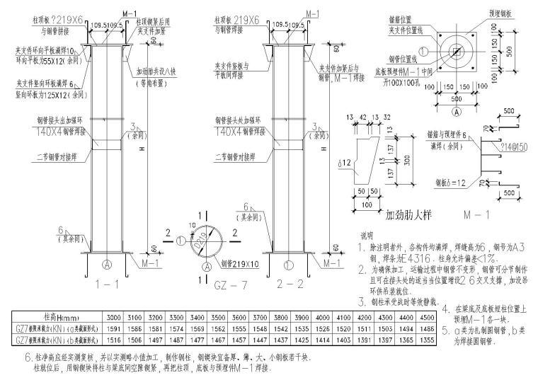 钢柱节点构造详图(柱脚节点,管柱节点等)