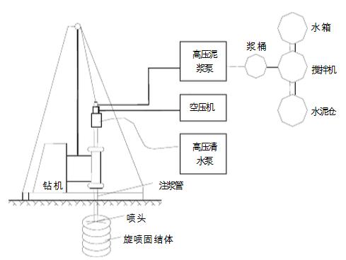 止水帷幕施工方案(含平面布置图)