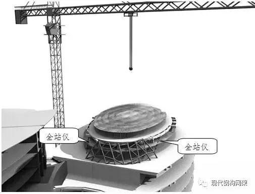钢结构施工测量方案,内容详细~_9