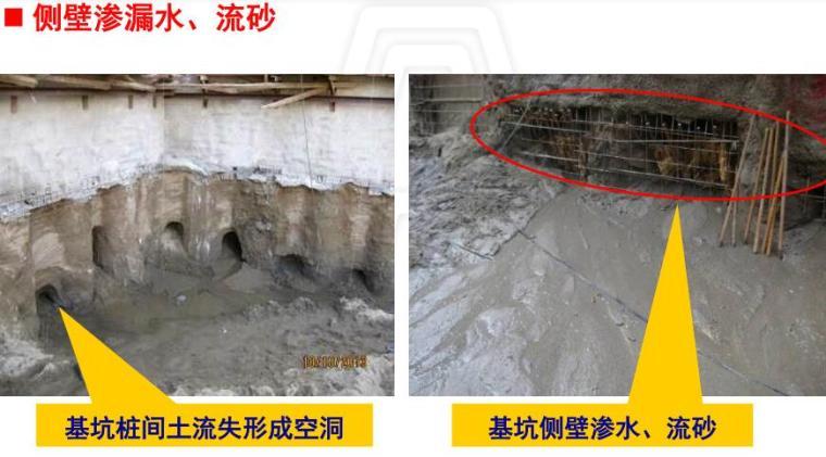 地铁明挖法施工安全风险技术管控(136页)