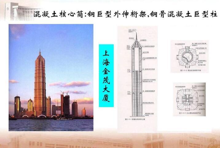 钢框架-钢筋混凝土核心筒PPT