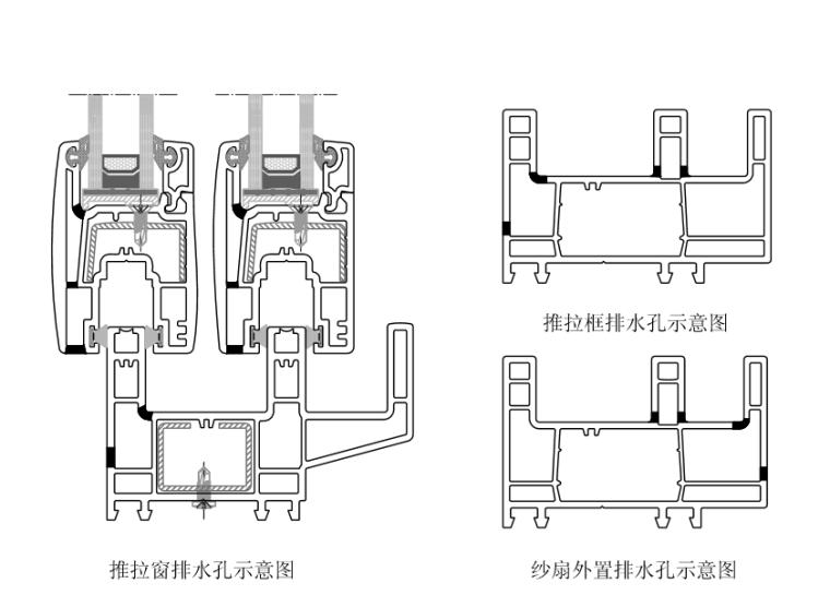塑钢门窗制作与安装施工规范手册