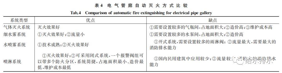 """北京大兴新机场航站楼""""定制版""""消防设计_7"""
