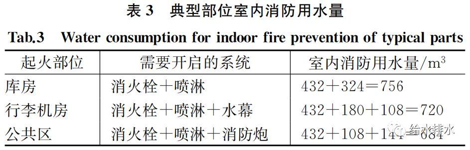 """北京大兴新机场航站楼""""定制版""""消防设计_6"""