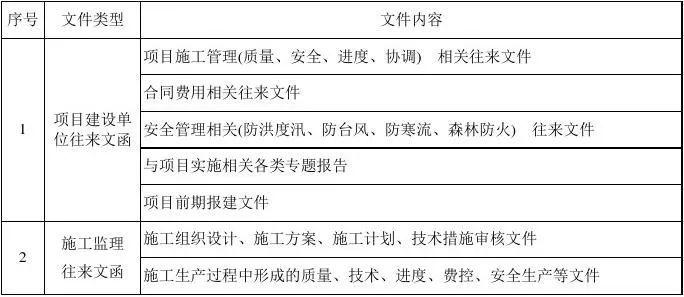 EPC项目各阶段工作内容及文件要求,超详细_7