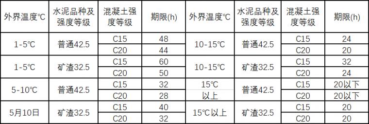 15个住宅工程质量通病,规避问题,精益求精_23