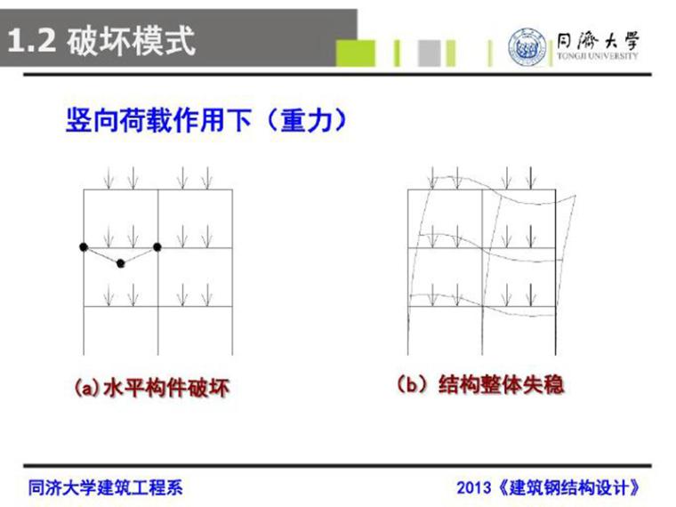 多层钢框架结构设计