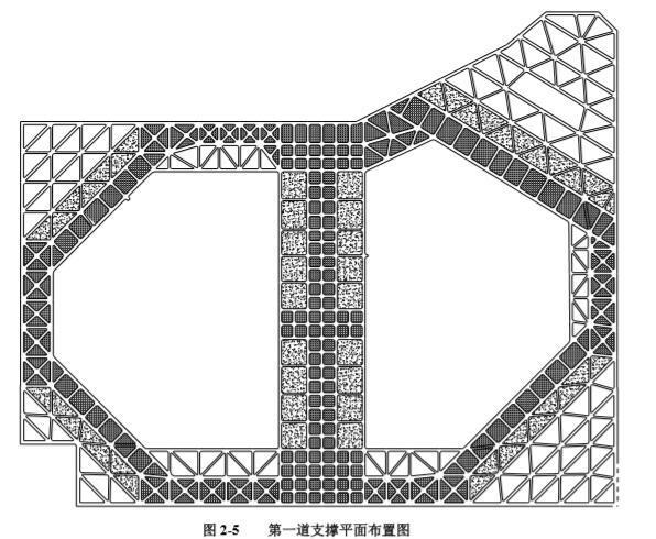 第一道支撑平面布置图