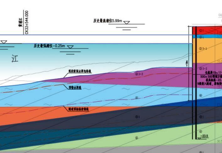 防汛墙改造对盾构区间影响评估报告(30页)