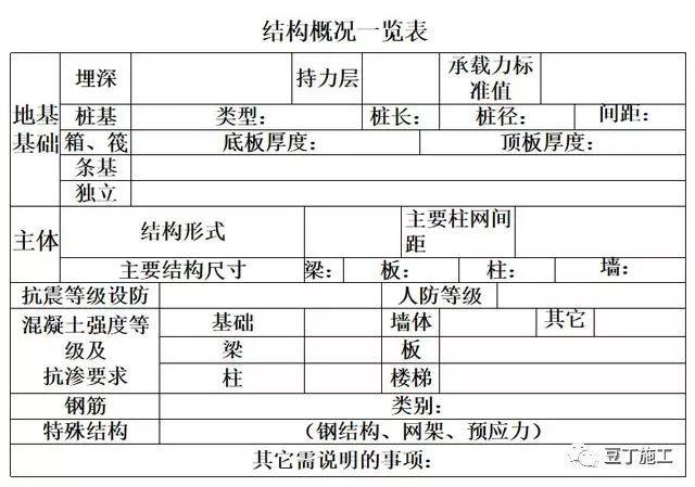 施工组织设计编制宝典!超详细_15