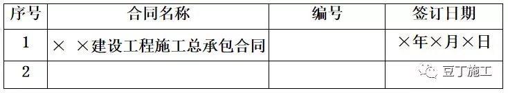 施工组织设计编制宝典!超详细_8